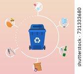 recycle garbage bins. waste... | Shutterstock .eps vector #731333680