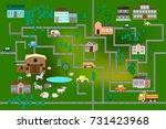 cartoon map seamless pattern ... | Shutterstock .eps vector #731423968