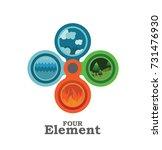 four element    Shutterstock .eps vector #731476930