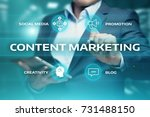 Content Marketing Strategy...