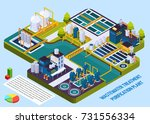 waste water treatment... | Shutterstock .eps vector #731556334