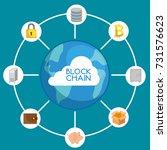 block chain tecnology concept | Shutterstock .eps vector #731576623