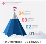 business pyramid infographic... | Shutterstock .eps vector #731582074