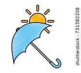 umbrella protective with sun