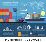 logistics and transportation... | Shutterstock .eps vector #731699254