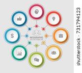 vector infographic template for ...   Shutterstock .eps vector #731794123