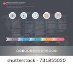 milestone timeline infographic...   Shutterstock .eps vector #731855020