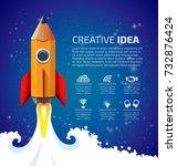 creative idea concept   pencil...   Shutterstock .eps vector #732876424