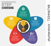 infographic 5 parts and... | Shutterstock .eps vector #733446748