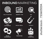 Solid Inbound Marketing Vector...