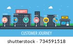 customer journey map ... | Shutterstock .eps vector #734591518