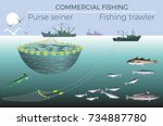fishing trawler and purse... | Shutterstock .eps vector #734887780