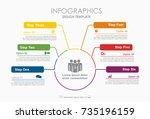 infographic template. vector... | Shutterstock .eps vector #735196159