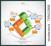 infographic concept | Shutterstock .eps vector #735622000