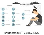 depression symptoms set. sad... | Shutterstock .eps vector #735624223