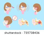 woman with otitis media on the... | Shutterstock .eps vector #735738436