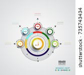 vector infographics design... | Shutterstock .eps vector #735743434