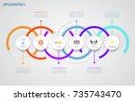 vector infographics design... | Shutterstock .eps vector #735743470