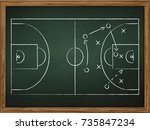 chalkboard with basketball game ... | Shutterstock .eps vector #735847234