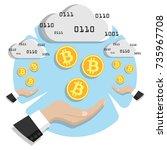 coins bitcoin fall into the... | Shutterstock .eps vector #735967708
