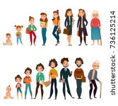 human life cycle male and... | Shutterstock .eps vector #736125214