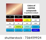 a table of inorganic copper... | Shutterstock .eps vector #736459924