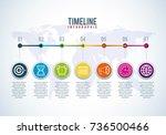 timeline infographic world... | Shutterstock .eps vector #736500466