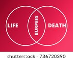 fitness motivation quote | Shutterstock . vector #736720390