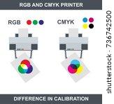 rgb and cmyk printer   the same