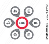 erp software icons | Shutterstock .eps vector #736761940