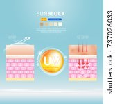 uv reflection skin after... | Shutterstock .eps vector #737026033