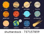 set of cartoon planets of the... | Shutterstock .eps vector #737157859