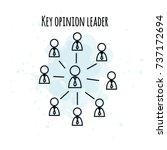 vector illustration of key... | Shutterstock .eps vector #737172694