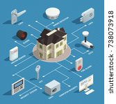 home security isometric... | Shutterstock .eps vector #738073918