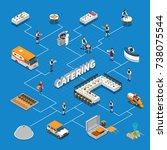 catering isometric flowchart... | Shutterstock .eps vector #738075544