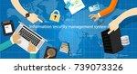 information security management ... | Shutterstock .eps vector #739073326