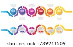 colorful wobble template... | Shutterstock .eps vector #739211509