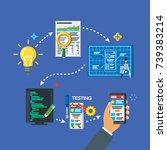 mobile app development process...
