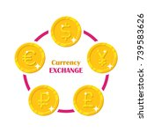 coins world currency exchange.... | Shutterstock .eps vector #739583626
