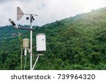 Meteorological Weather Station...