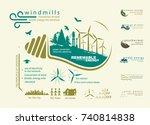 infographics renewable source... | Shutterstock .eps vector #740814838