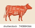 meat cut charts. cow  butcher... | Shutterstock .eps vector #740884366