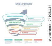 funnel spiral hierarchy pyramid ... | Shutterstock .eps vector #741051184