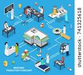 pharmaceutical production... | Shutterstock .eps vector #741325618