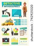 funny detective character.... | Shutterstock . vector #742925320