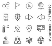 thin line icon set   share ... | Shutterstock .eps vector #743788990