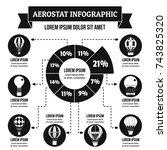aerostat infographic banner... | Shutterstock . vector #743825320