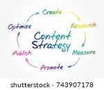 hand writing content marketing... | Shutterstock .eps vector #743907178