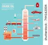 fractional distillation of... | Shutterstock .eps vector #744162004