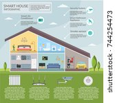 smart home concept infographic... | Shutterstock .eps vector #744254473
